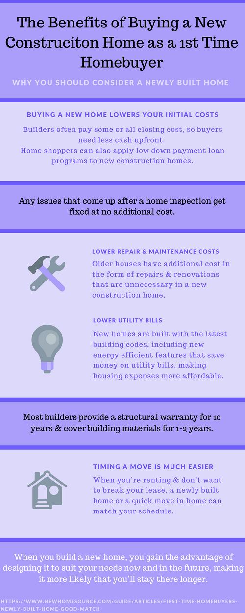 new homes granbury tx new construction